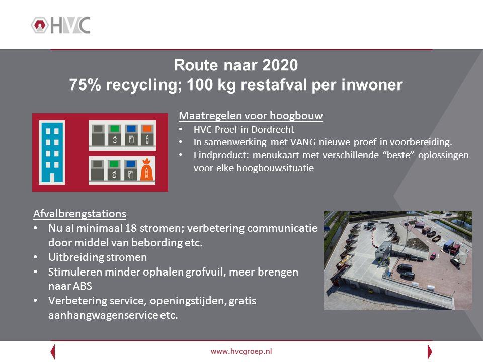 Route naar 2020 75% recycling; 100 kg restafval per inwoner Maatregelen voor hoogbouw HVC Proef in Dordrecht In samenwerking met VANG nieuwe proef in