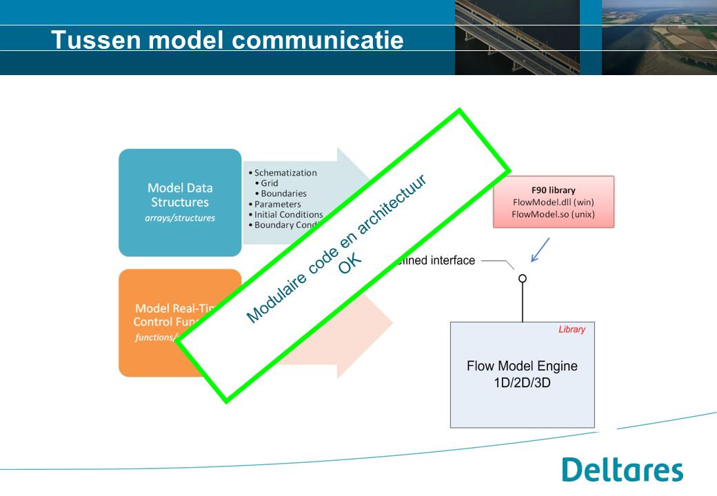 Tussen model communicatie Modulaire code en architectuur OK