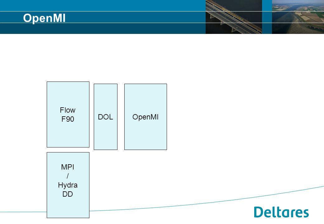 Flow F90 MPI / Hydra DD OpenMIDOL