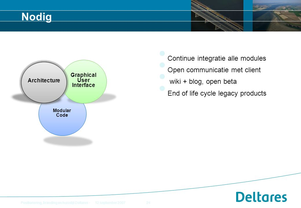Nodig Continue integratie alle modules Open communicatie met client wiki + blog, open beta End of life cycle legacy products 12 september 2007Positionering, branding en huisstijl Deltares -24 Modular Code Architecture Graphical User Interface Architecture