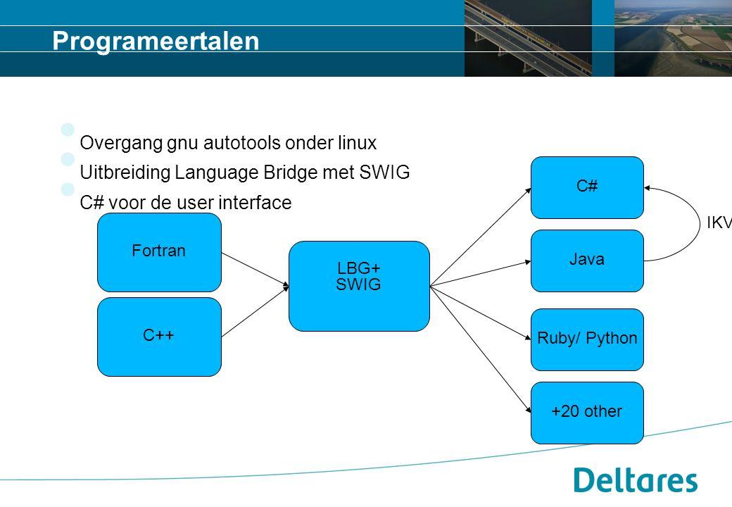 Tussen model communicatie Modulaire code en architectuur OK