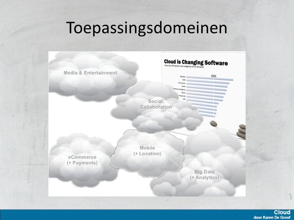 Architectuur van de cloud 'Cloud Computing Explained': 'Cloud Computing Explained': http://youtu.be/QJncFirhjPghttp://youtu.be/QJncFirhjPg