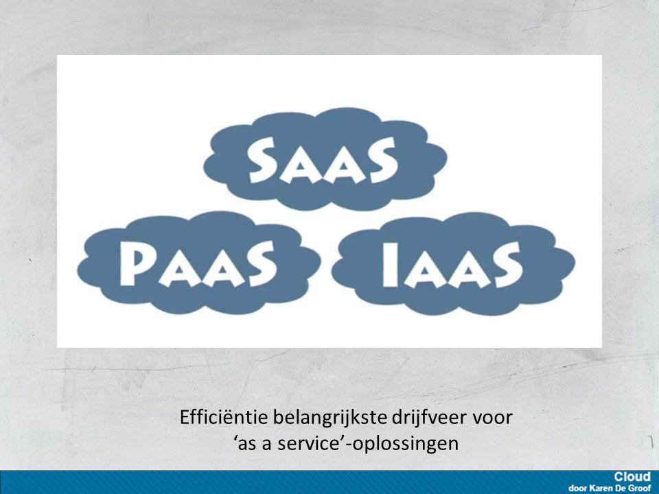 'As a service' Software as a service (SaaS) – soms aangeduid als 'on-demand software' – 'software delivery model' waarin software en bijbehorende gegevens centraal op de wolk gehost worden Ook andere services zijn 'on-demand'
