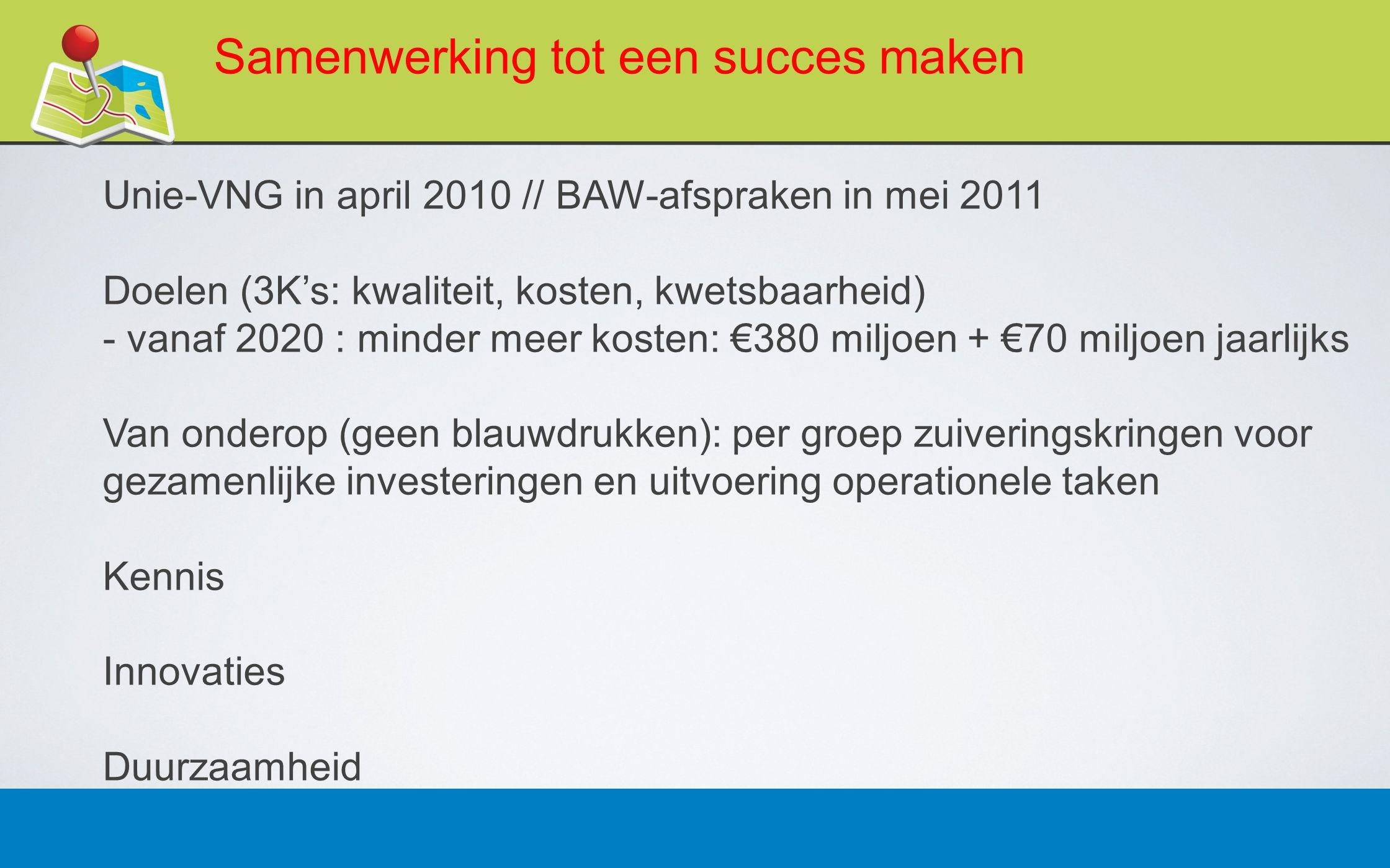 27 februari 20134 Samenwerking tot een succes maken Unie-VNG in april 2010 // BAW-afspraken in mei 2011 Doelen (3K's: kwaliteit, kosten, kwetsbaarheid) - vanaf 2020 : minder meer kosten: €380 miljoen + €70 miljoen jaarlijks Van onderop (geen blauwdrukken): per groep zuiveringskringen voor gezamenlijke investeringen en uitvoering operationele taken Kennis Innovaties Duurzaamheid