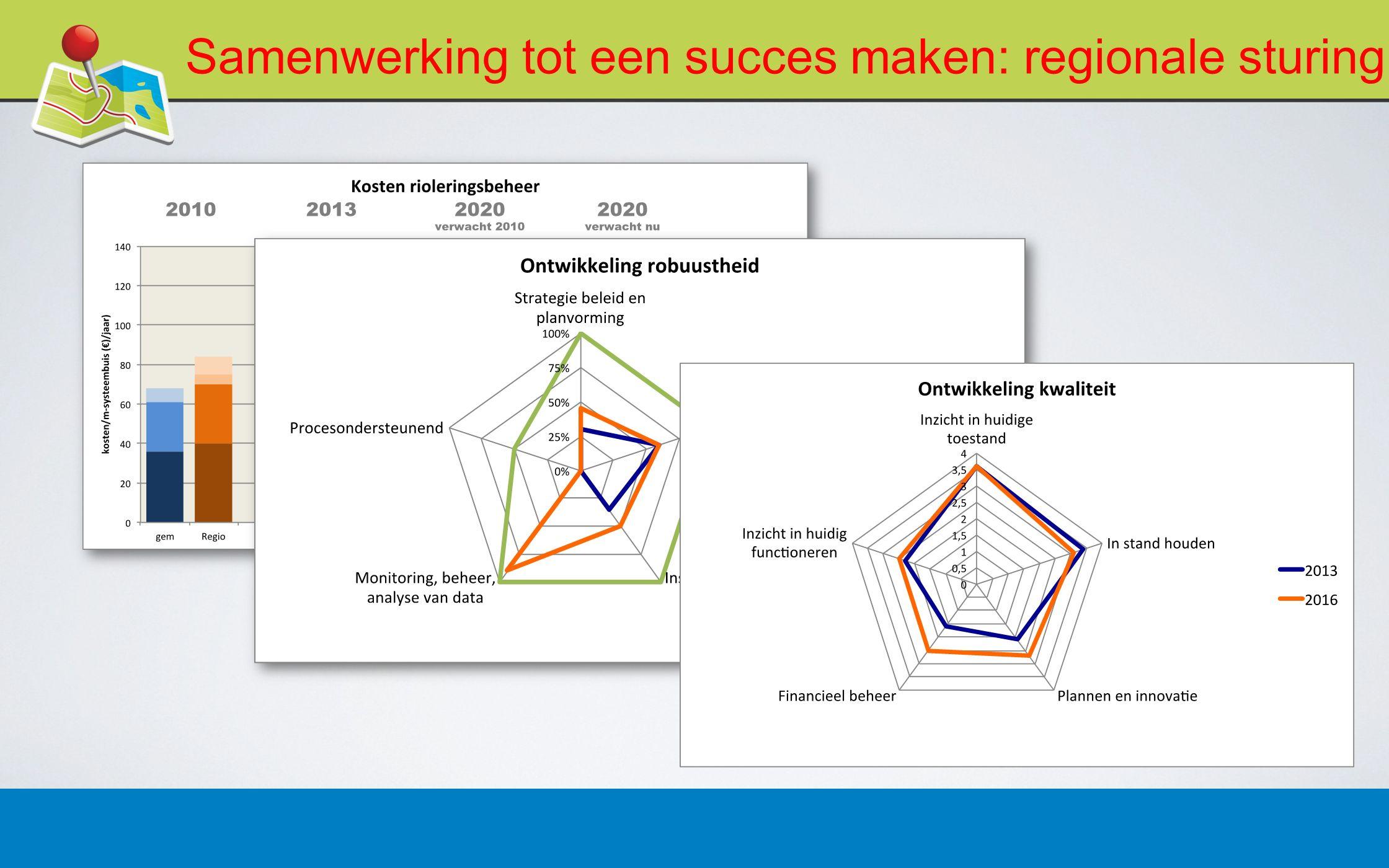 27 februari 20138 Samenwerking tot een succes maken: regionale sturing