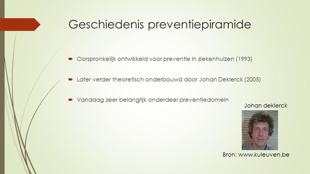 De preventiepiramide Bron: Deklerck, J. (2006)