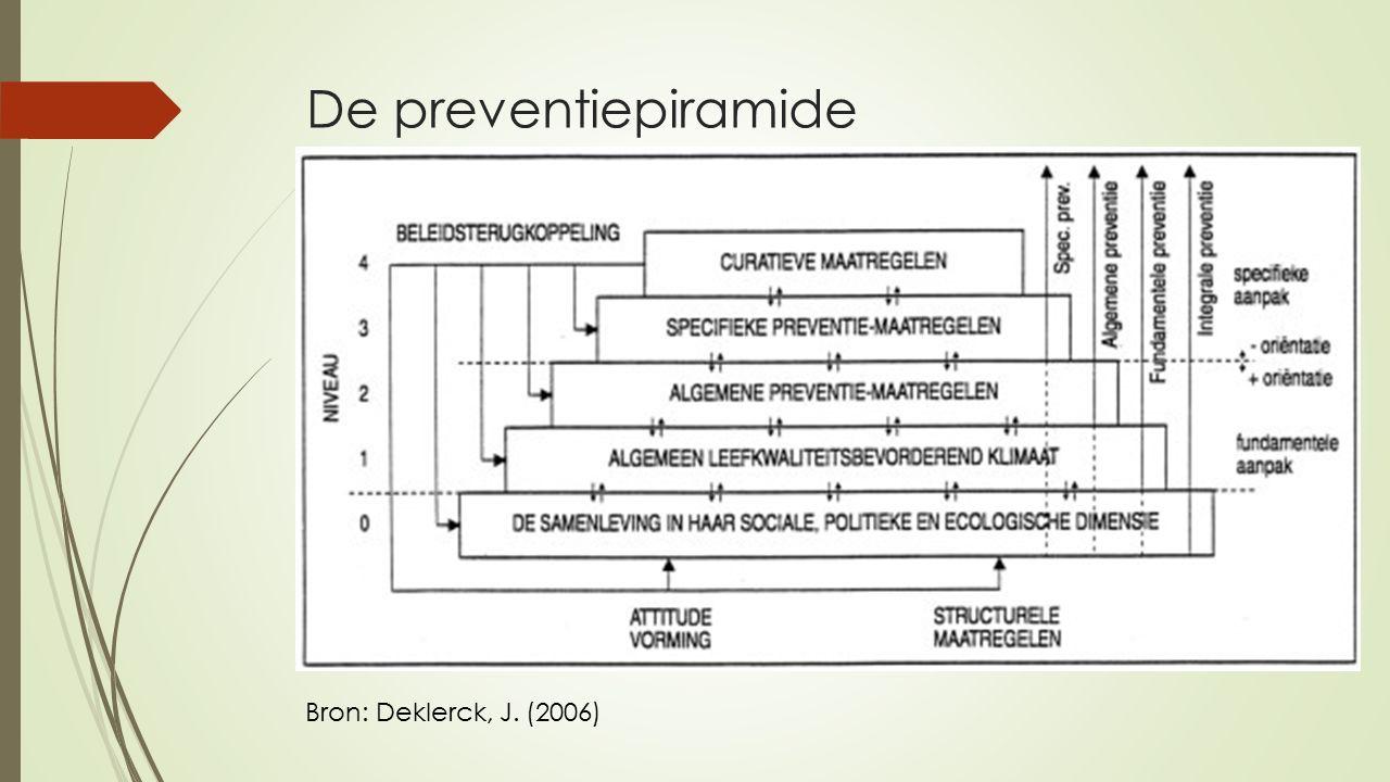 De verschillende niveaus  Niveau 4: curatieve maatregelen  Niveau 3: specifieke preventie  Niveau 2: algemene preventie  Niveau 1: fundamentele preventie  Niveau 0: de maatschappelijke context