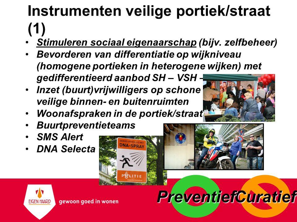 Instrumenten veilige portiek/straat (1) Stimuleren sociaal eigenaarschap (bijv. zelfbeheer) Bevorderen van differentiatie op wijkniveau (homogene port