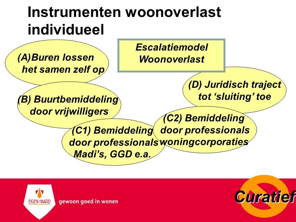Instrumenten woonoverlast individueel (A)Buren lossen het samen zelf op (B) Buurtbemiddeling door vrijwilligers (C1) Bemiddeling door professionals Ma