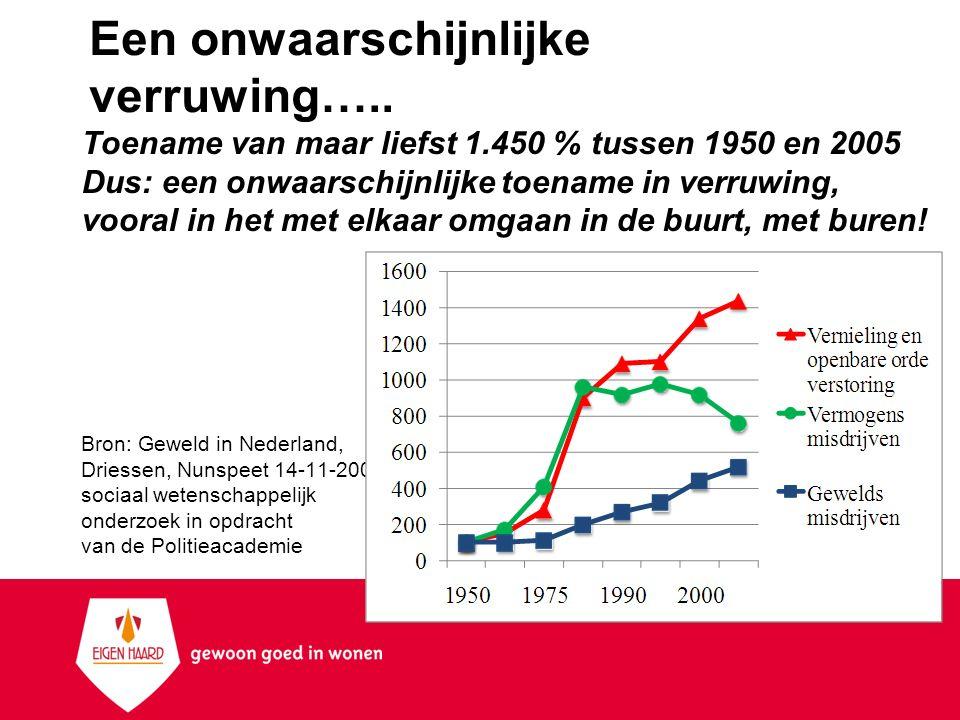 Een onwaarschijnlijke verruwing….. Toename van maar liefst 1.450 % tussen 1950 en 2005 Dus: een onwaarschijnlijke toename in verruwing, vooral in het