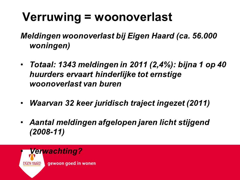 Verruwing = woonoverlast Meldingen woonoverlast bij Eigen Haard (ca. 56.000 woningen) Totaal: 1343 meldingen in 2011 (2,4%): bijna 1 op 40 huurders er