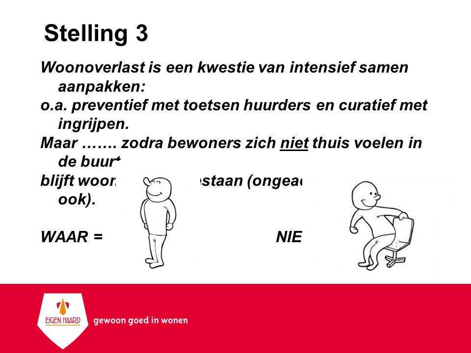 Stelling 3 Woonoverlast is een kwestie van intensief samen aanpakken: o.a. preventief met toetsen huurders en curatief met ingrijpen. Maar ……. zodra b