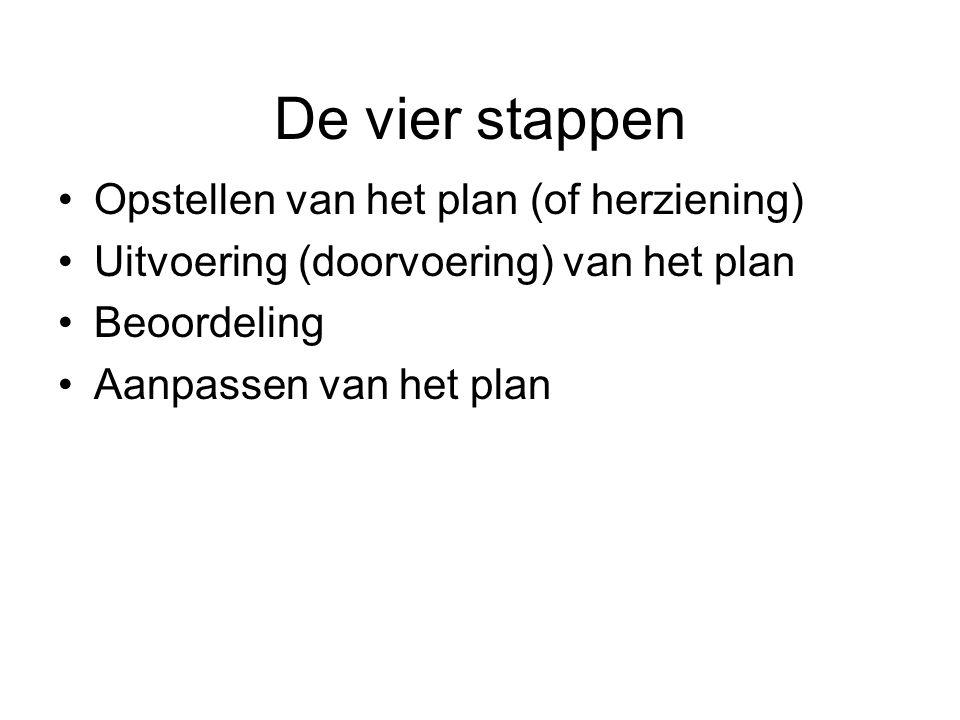 De vier stappen Opstellen van het plan (of herziening) Uitvoering (doorvoering) van het plan Beoordeling Aanpassen van het plan