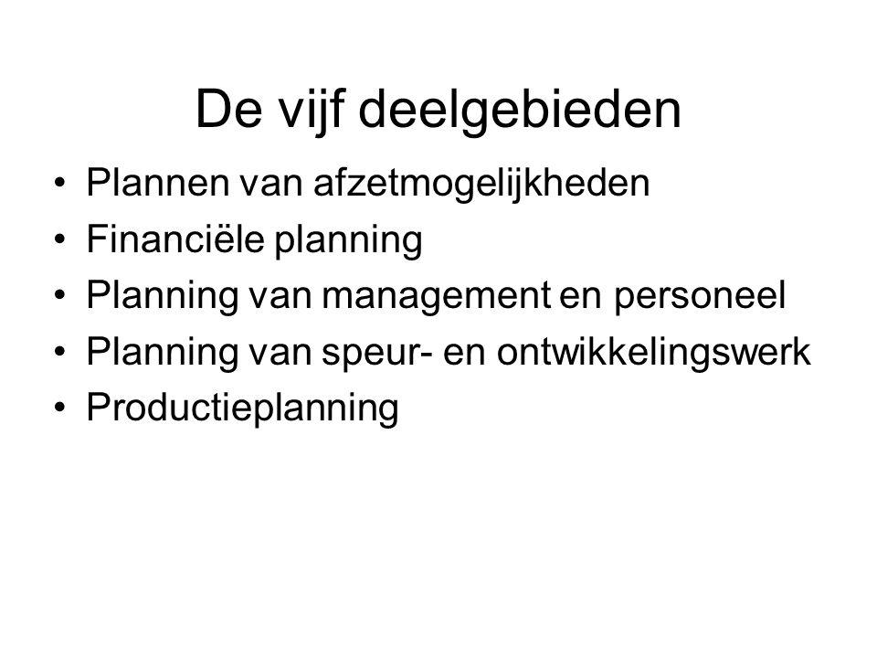 De vijf deelgebieden Plannen van afzetmogelijkheden Financiële planning Planning van management en personeel Planning van speur- en ontwikkelingswerk Productieplanning