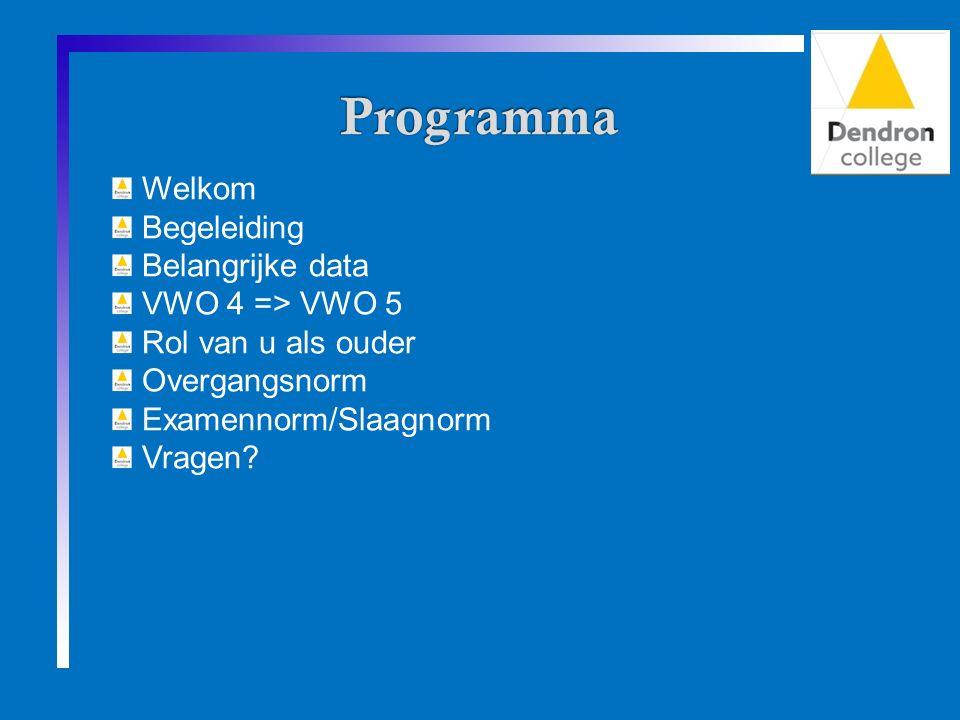 Welkom Begeleiding Belangrijke data VWO 4 => VWO 5 Rol van u als ouder Overgangsnorm Examennorm/Slaagnorm Vragen