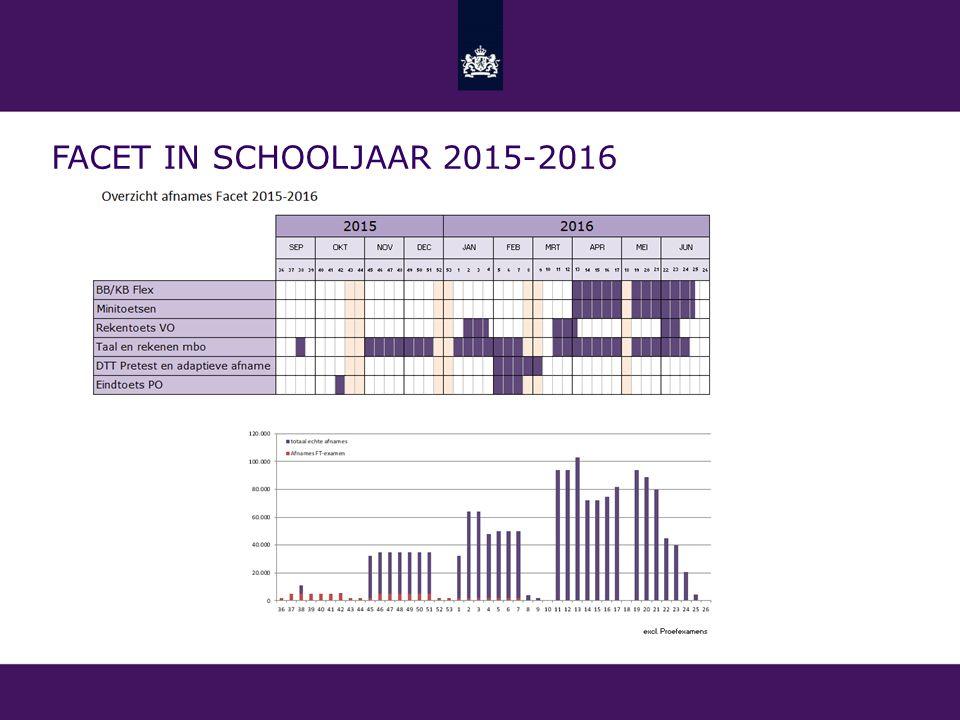 FACET IN SCHOOLJAAR 2015-2016