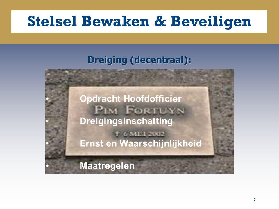 2 Stelsel Bewaken & Beveiligen Dreiging (decentraal): Opdracht Hoofdofficier Dreigingsinschatting Ernst en Waarschijnlijkheid Maatregelen