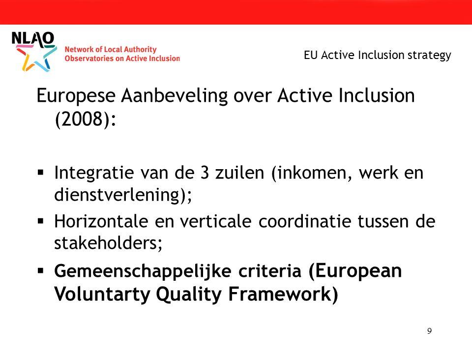 9 Europese Aanbeveling over Active Inclusion (2008):  Integratie van de 3 zuilen (inkomen, werk en dienstverlening);  Horizontale en verticale coordinatie tussen de stakeholders;  Gemeenschappelijke criteria (European Voluntarty Quality Framework) EU Active Inclusion strategy