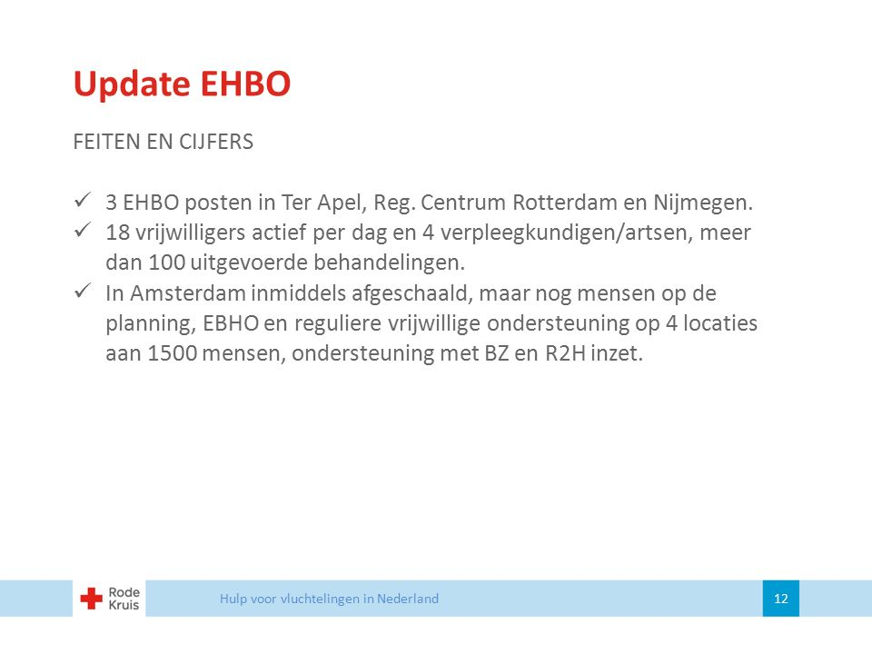 Update EHBO Hulp voor vluchtelingen in Nederland 12 FEITEN EN CIJFERS 3 EHBO posten in Ter Apel, Reg. Centrum Rotterdam en Nijmegen. 18 vrijwilligers