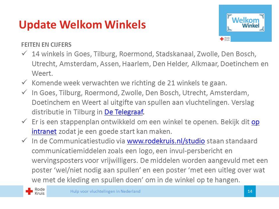 Update Welkom Winkels Hulp voor vluchtelingen in Nederland 14 FEITEN EN CIJFERS 14 winkels in Goes, Tilburg, Roermond, Stadskanaal, Zwolle, Den Bosch,
