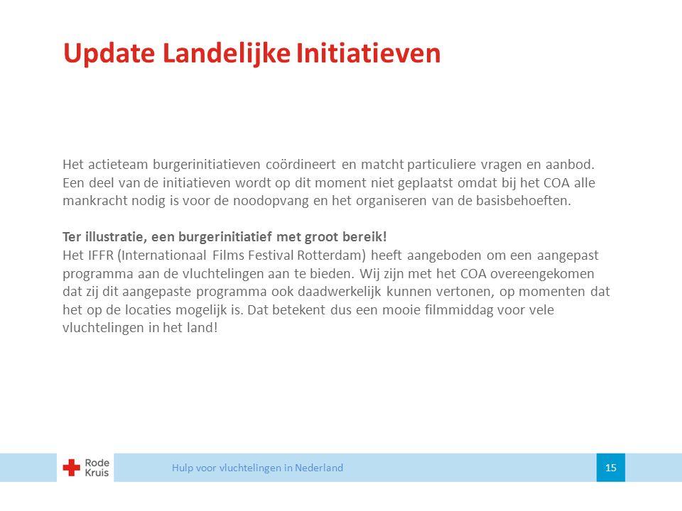 Update Landelijke Initiatieven Hulp voor vluchtelingen in Nederland 15 Het actieteam burgerinitiatieven coördineert en matcht particuliere vragen en a