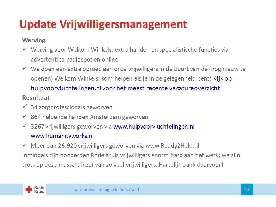 Update Vrijwilligersmanagement Hulp voor vluchtelingen in Nederland 17 Werving Werving voor Welkom Winkels, extra handen en specialistische functies v