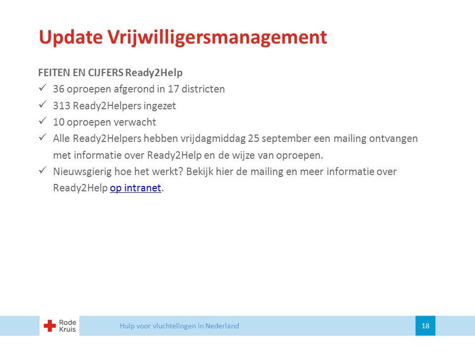 Update Vrijwilligersmanagement Hulp voor vluchtelingen in Nederland 18 FEITEN EN CIJFERS Ready2Help 36 oproepen afgerond in 17 districten 313 Ready2He