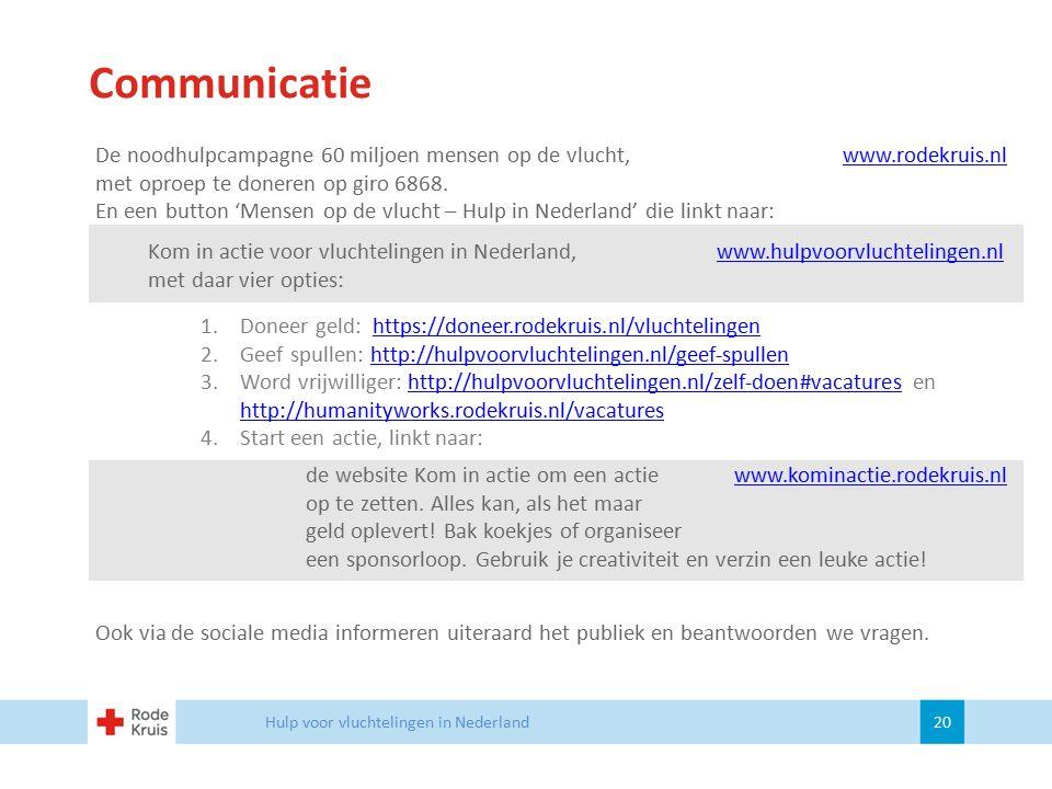 Communicatie Hulp voor vluchtelingen in Nederland 20 De noodhulpcampagne 60 miljoen mensen op de vlucht, www.rodekruis.nlwww.rodekruis.nl met oproep t