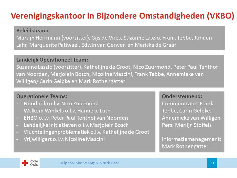 Verenigingskantoor in Bijzondere Omstandigheden (VKBO) Hulp voor vluchtelingen in Nederland 21 Beleidsteam: Martijn Herrmann (voorzitter), Gijs de Vri