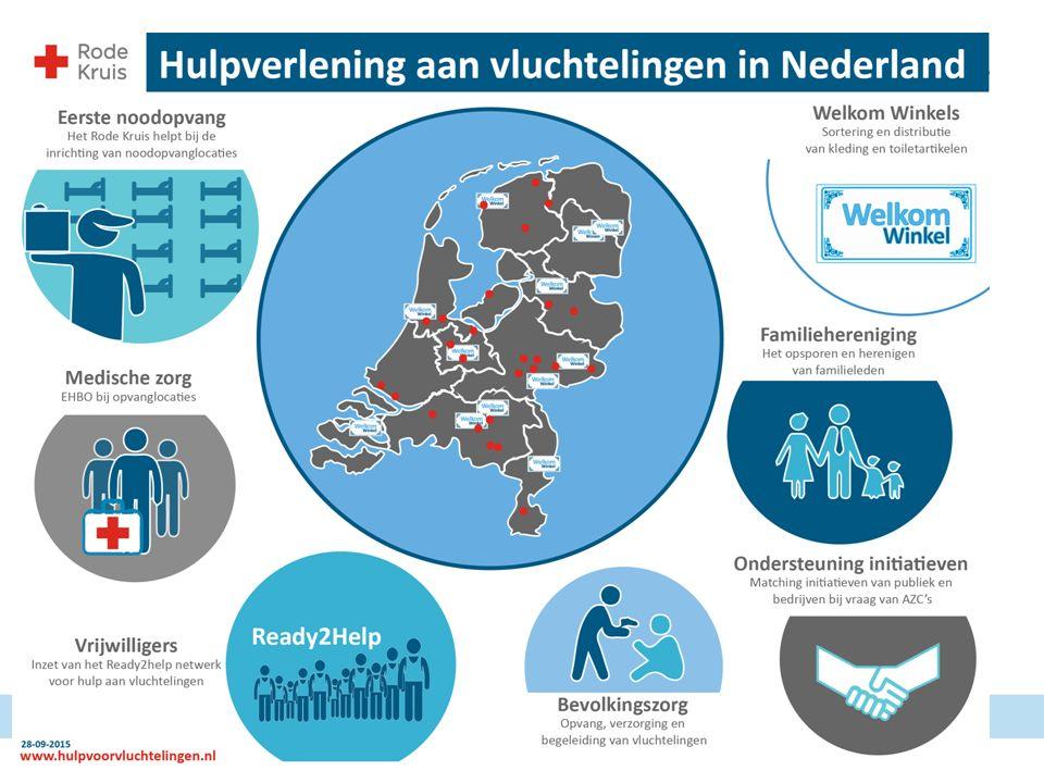 Hoe ziet de Rode Kruis hulp eruit? Hulp voor vluchtelingen in Nederland 3