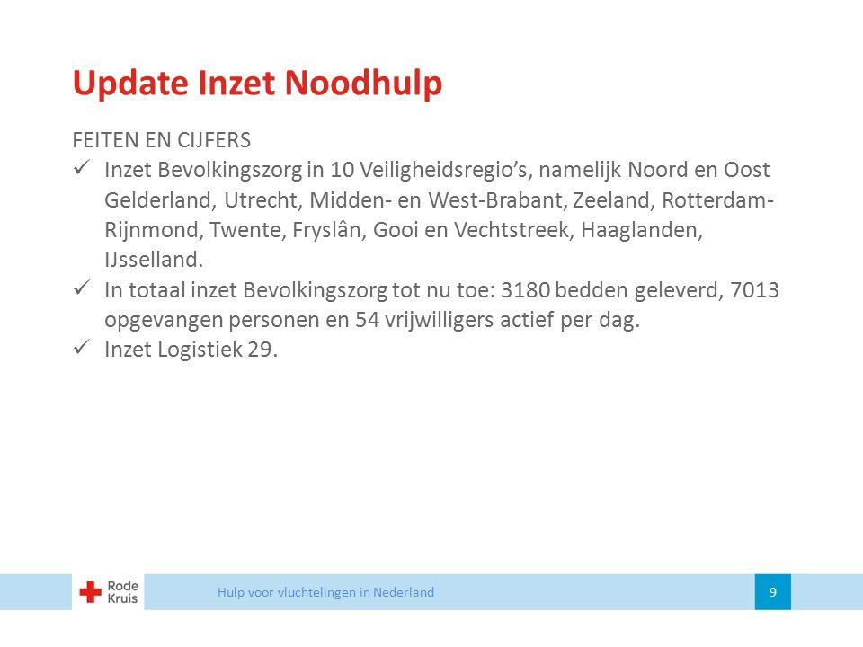 Update Inzet Noodhulp Hulp voor vluchtelingen in Nederland 9 FEITEN EN CIJFERS Inzet Bevolkingszorg in 10 Veiligheidsregio's, namelijk Noord en Oost G