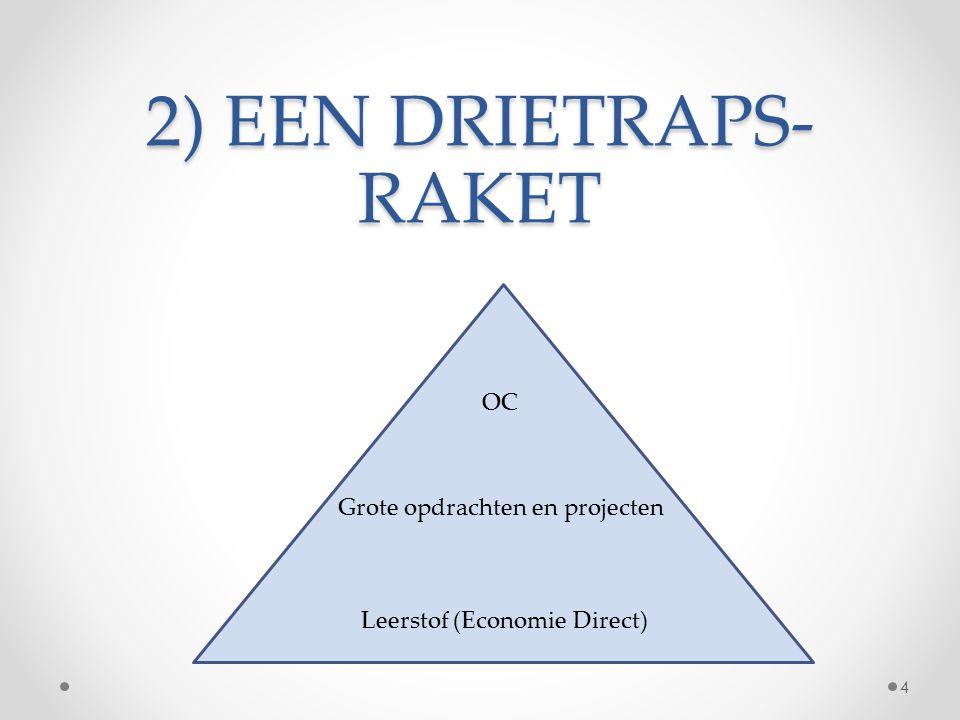 2) EEN DRIETRAPS- RAKET 4 Leerstof (Economie Direct) Grote opdrachten en projecten OC