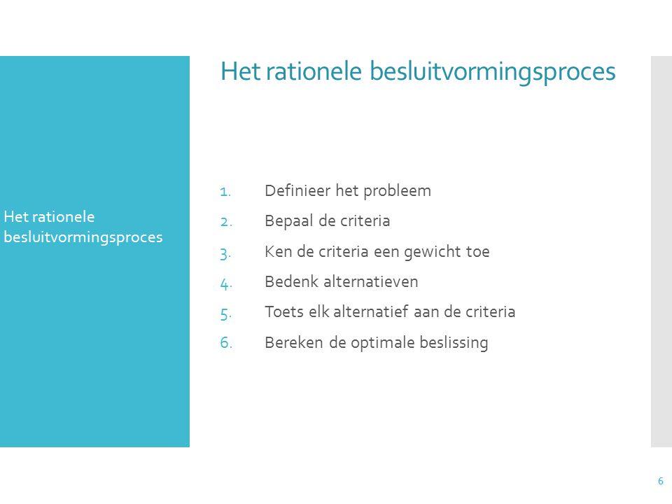 6 Het rationele besluitvormingsproces 1.Definieer het probleem 2.Bepaal de criteria 3.Ken de criteria een gewicht toe 4.Bedenk alternatieven 5.Toets elk alternatief aan de criteria 6.Bereken de optimale beslissing Het rationele besluitvormingsproces