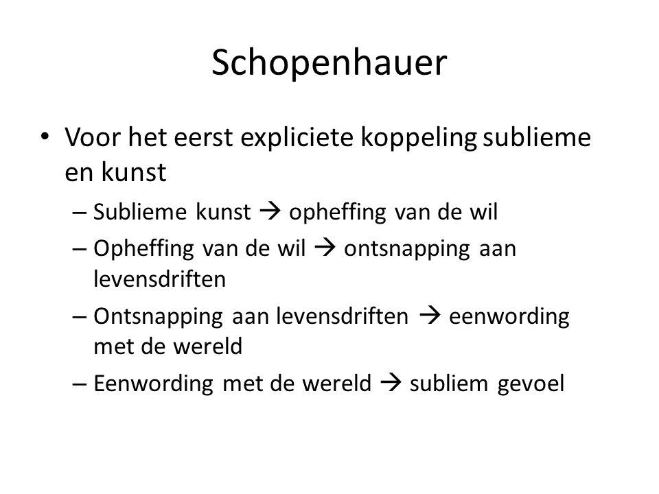 Schopenhauer Voor het eerst expliciete koppeling sublieme en kunst – Sublieme kunst  opheffing van de wil – Opheffing van de wil  ontsnapping aan levensdriften – Ontsnapping aan levensdriften  eenwording met de wereld – Eenwording met de wereld  subliem gevoel