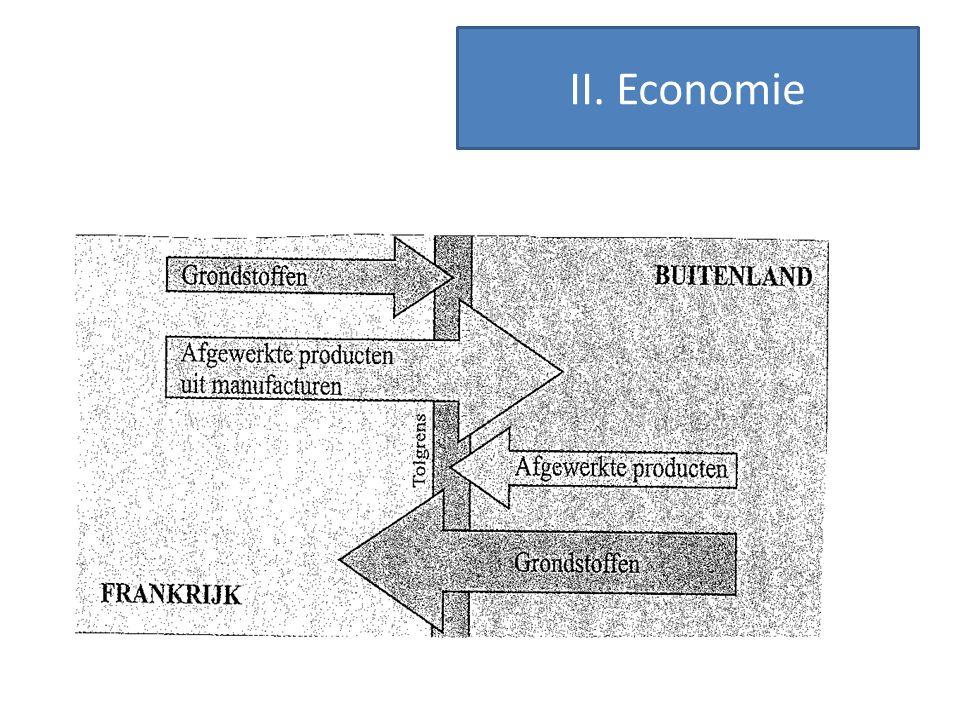 Mercantilisme van Colbert; Promotie export, beperking import II. Economie