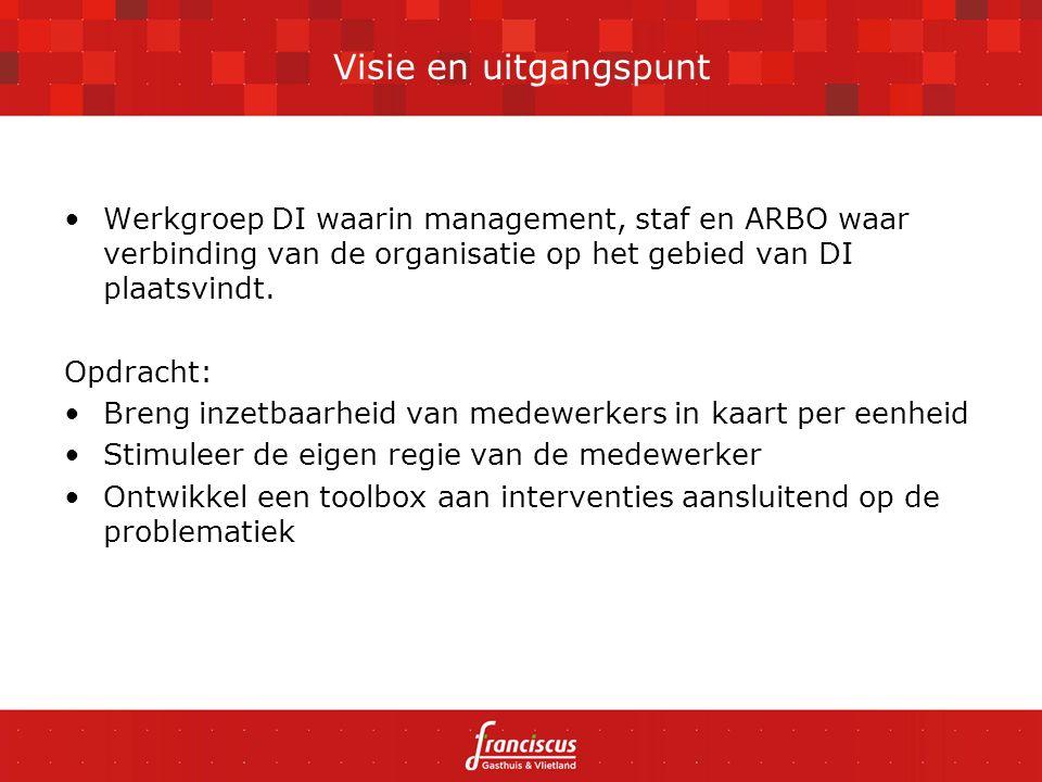 Werkgroep DI waarin management, staf en ARBO waar verbinding van de organisatie op het gebied van DI plaatsvindt.