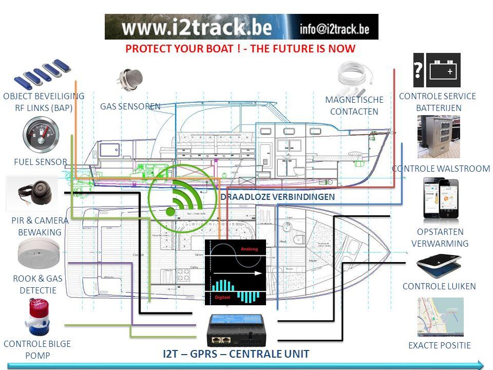 Hoe werkt een tracker eigenlijk .