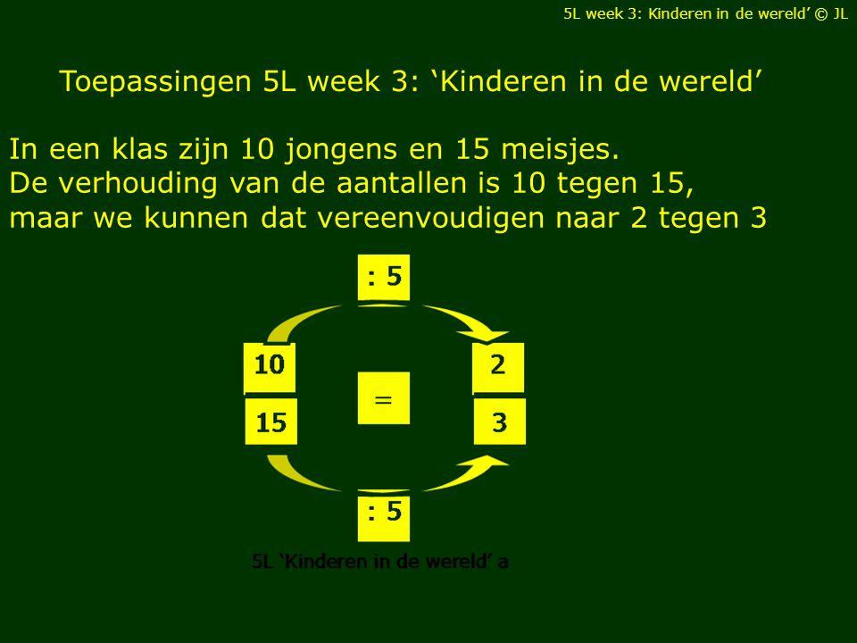 Toepassingen 5L week 3: 'Kinderen in de wereld' In een klas zijn 10 jongens en 15 meisjes.