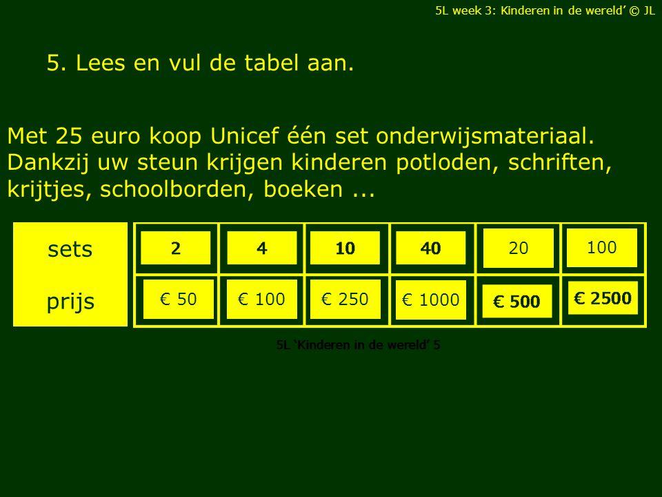 5. Lees en vul de tabel aan. Met 25 euro koop Unicef één set onderwijsmateriaal.