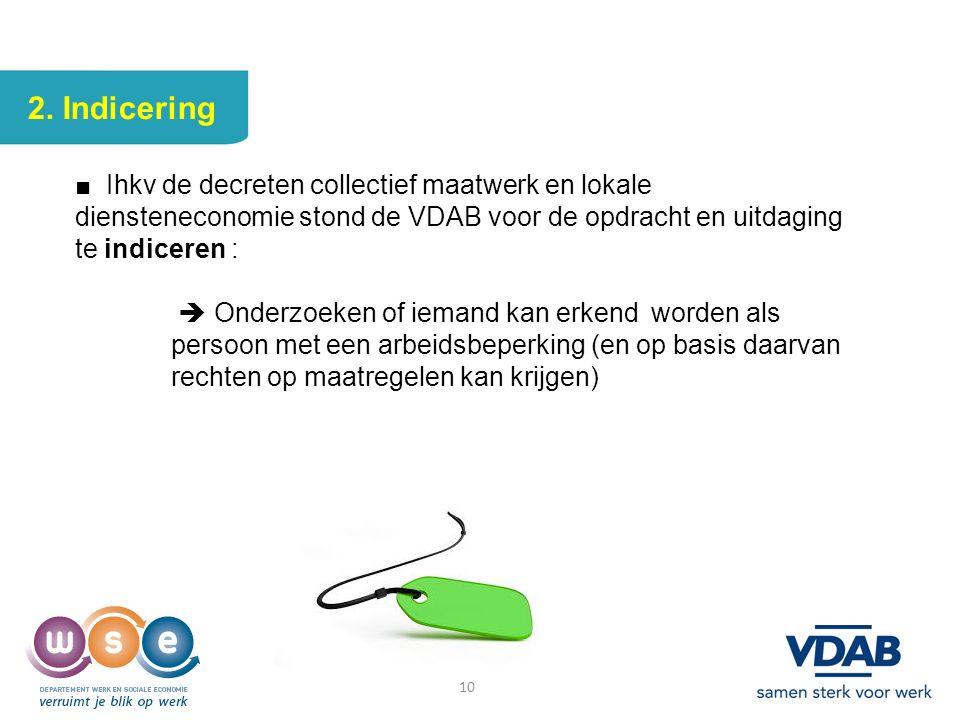 10 2. Indicering ■ Ihkv de decreten collectief maatwerk en lokale diensteneconomie stond de VDAB voor de opdracht en uitdaging te indiceren :  Onderz