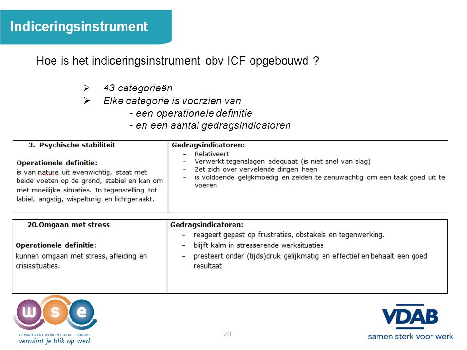 20 Indiceringsinstrument 20 Hoe is het indiceringsinstrument obv ICF opgebouwd .