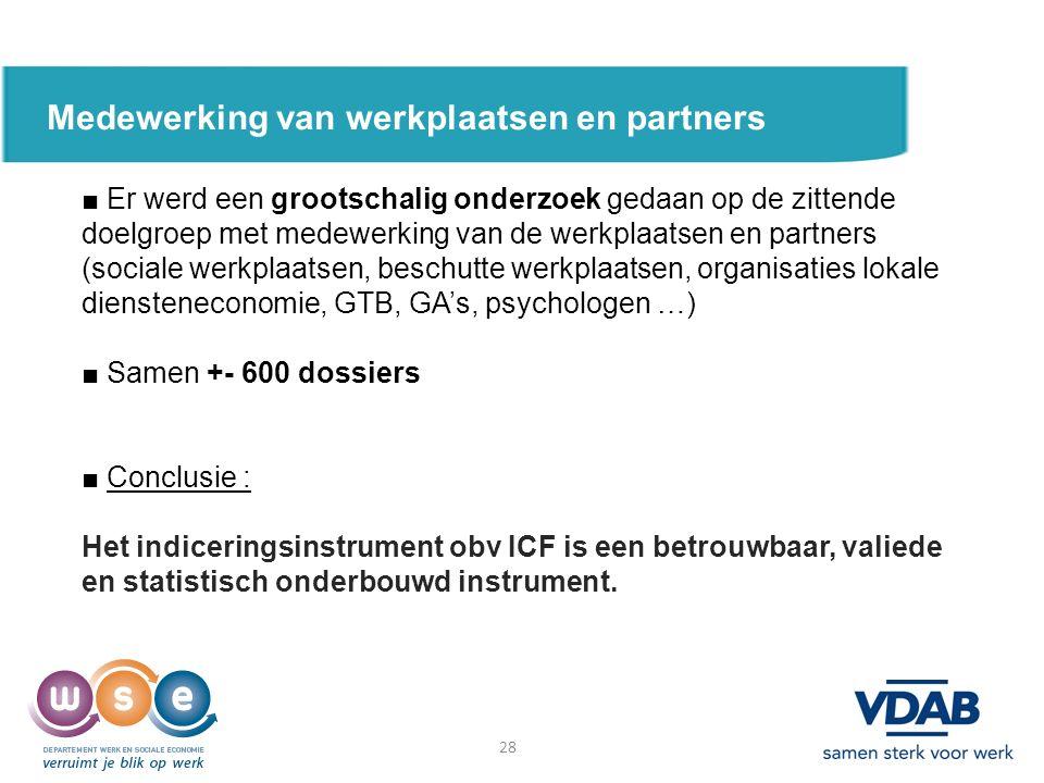 28 Medewerking van werkplaatsen en partners ■ Er werd een grootschalig onderzoek gedaan op de zittende doelgroep met medewerking van de werkplaatsen e