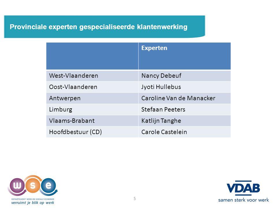 Provinciale experten gespecialiseerde klantenwerking Experten West-VlaanderenNancy Debeuf Oost-VlaanderenJyoti Hullebus AntwerpenCaroline Van de Manac