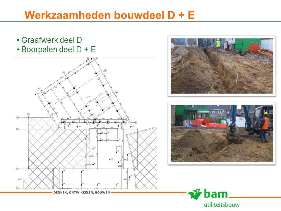 Werkzaamheden bouwdeel D + E 10 Graafwerk deel D Boorpalen deel D + E