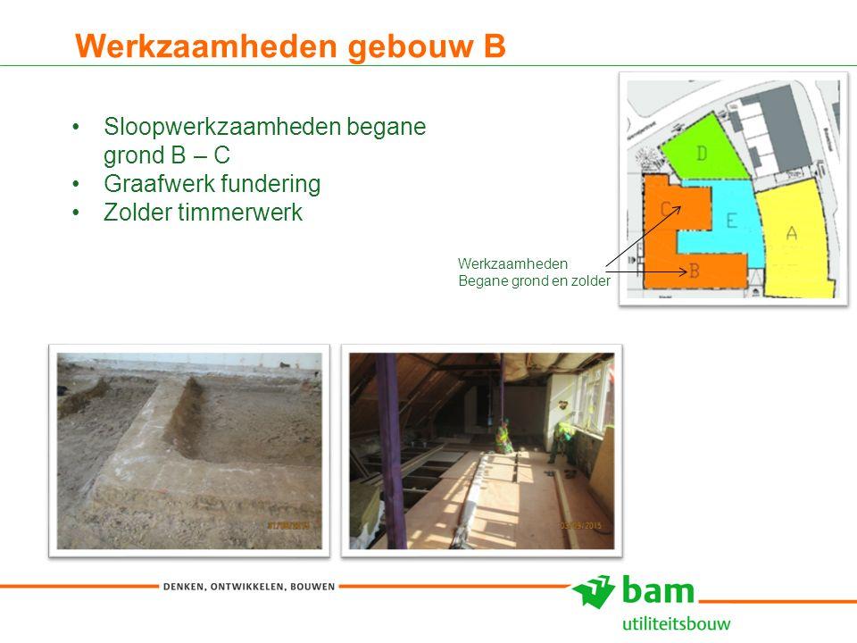 Werkzaamheden gebouw B 9 Sloopwerkzaamheden begane grond B – C Graafwerk fundering Zolder timmerwerk Werkzaamheden Begane grond en zolder