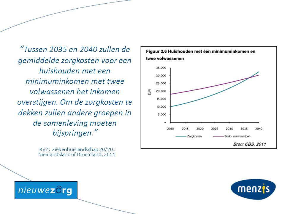 Tussen 2035 en 2040 zullen de gemiddelde zorgkosten voor een huishouden met een minimuminkomen met twee volwassenen het inkomen overstijgen.