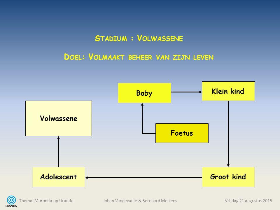 Thema: Morontia op Urantia Johan Vandewalle & Bernhard MertensVrijdag 21 augustus 2015 Groot kind Adolescent Volwassene Foetus Baby Klein kind S TADIU