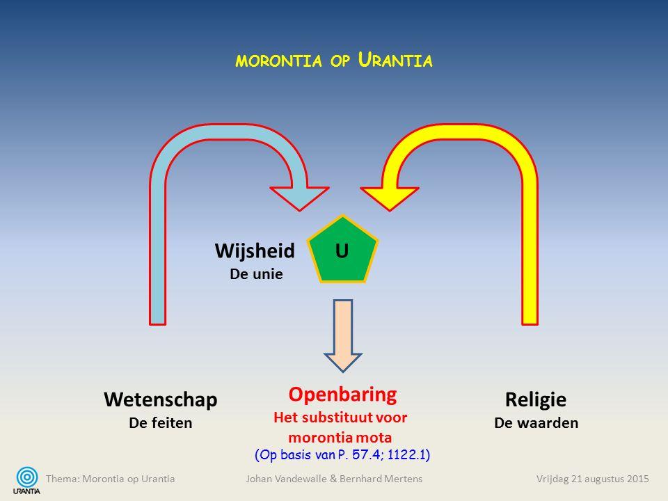 Openbaring Het substituut voor morontia mota (Op basis van P. 57.4; 1122.1) Wetenschap De feiten Religie De waarden Wijsheid U De unie MORONTIA OP U R