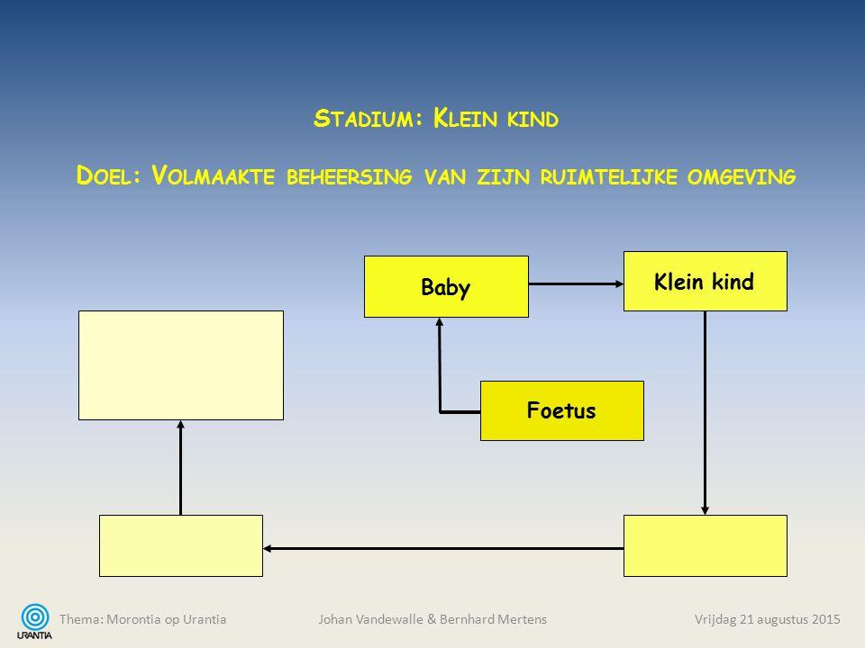 Thema: Morontia op Urantia Johan Vandewalle & Bernhard MertensVrijdag 21 augustus 2015 Foetus Baby Klein kind S TADIUM : K LEIN KIND D OEL : V OLMAAKTE BEHEERSING VAN ZIJN RUIMTELIJKE OMGEVING