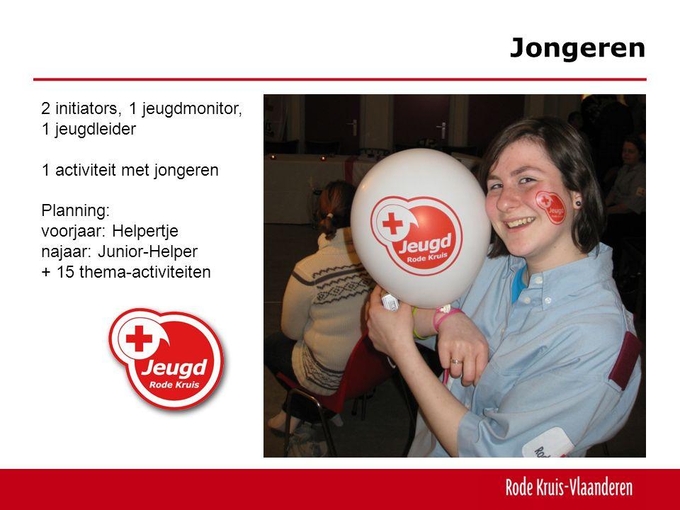 Jongeren 2 initiators, 1 jeugdmonitor, 1 jeugdleider 1 activiteit met jongeren Planning: voorjaar: Helpertje najaar: Junior-Helper + 15 thema-activiteiten
